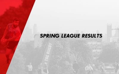 Spring League Results 2021
